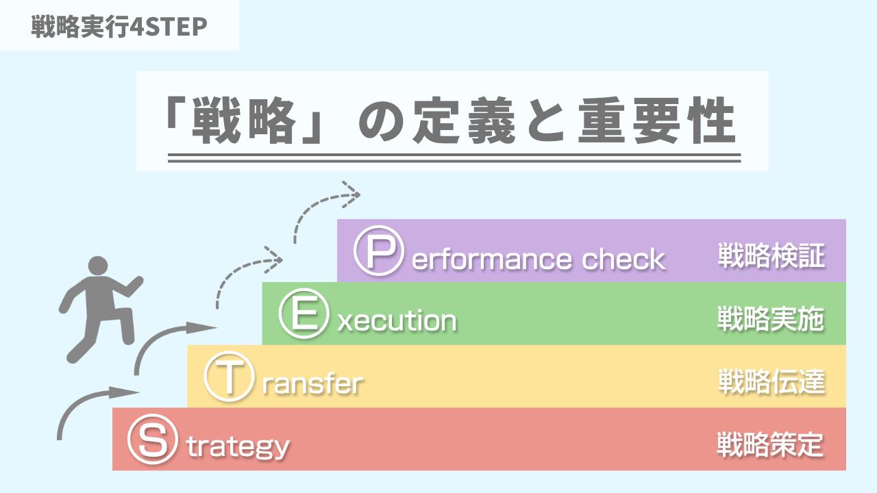 「戦略」の定義と重要性