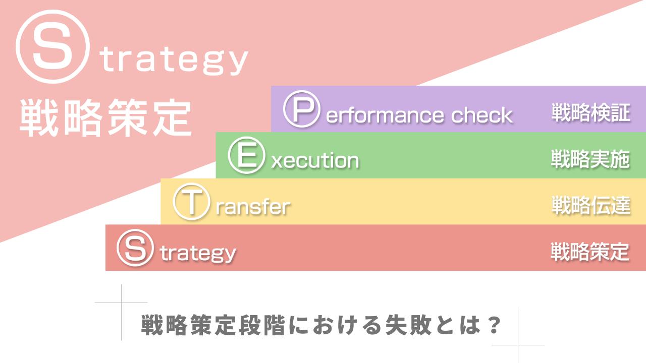 戦略策定段階における失敗とは?