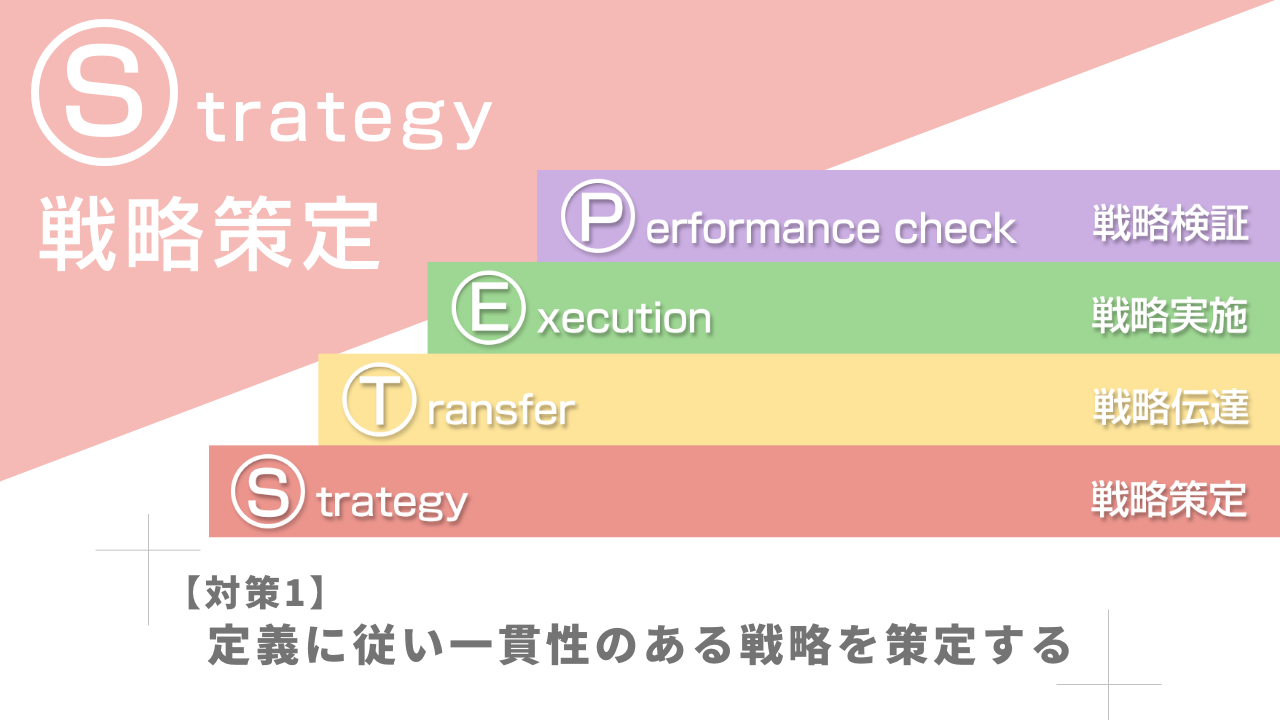 【対策1】定義に従い一貫性のある戦略を策定する