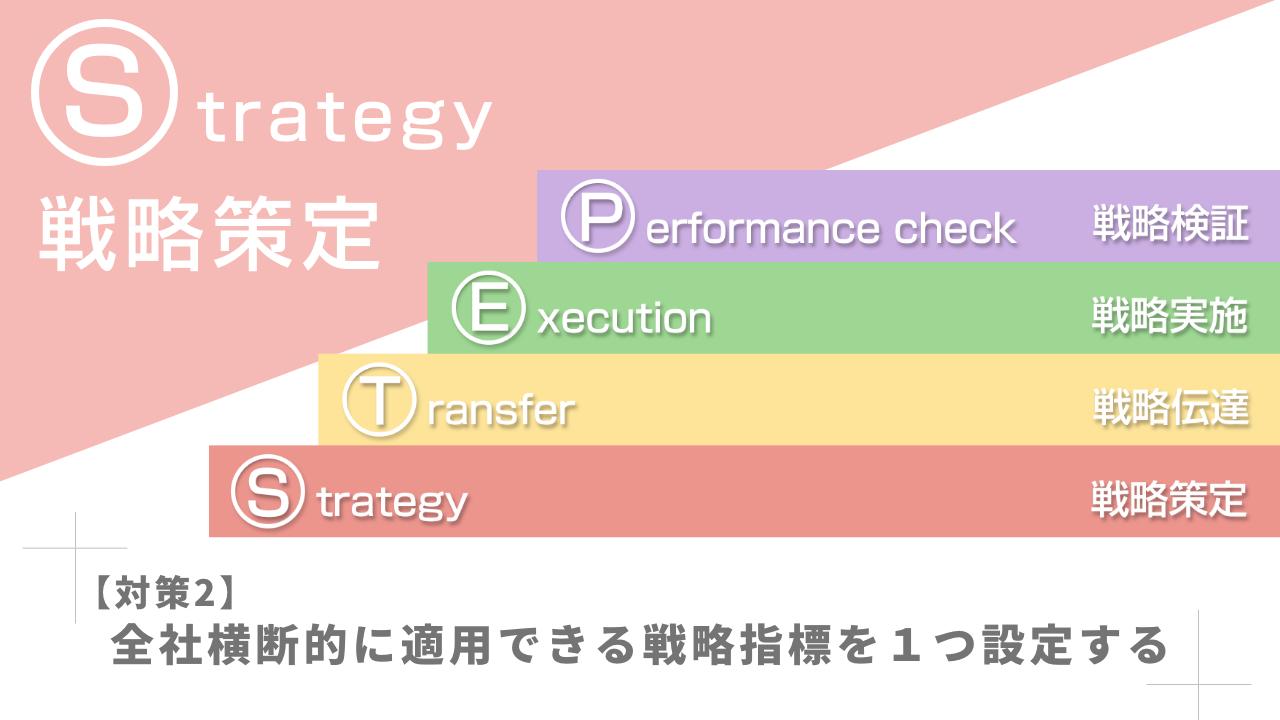 【対策2】全社横断的に適用できる戦略指標を1つ設定する